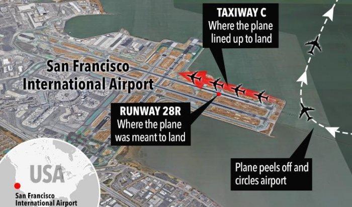 Диспетчер аэропорта вСША предотвратил крупнейшую катастрофу вистории авиации