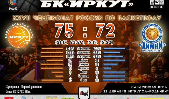 Баскетболисты «Иркута» обыграли «Химки-Подмосковье» сосчетом 75:72