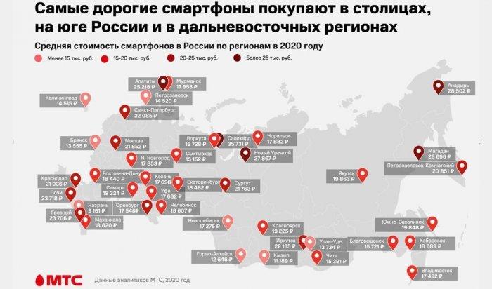 Иркутяне предпочитают смартфоны дороже, чем жители Москвы иПетербурга
